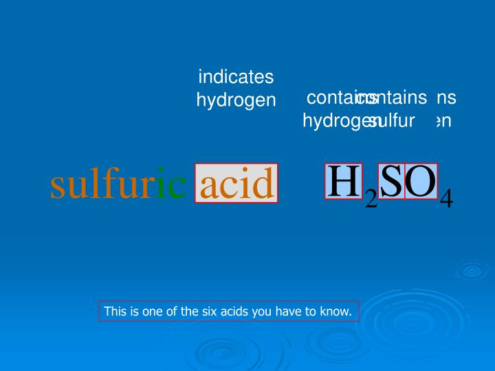 indicates hydrogen