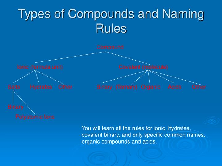 Types of Compounds and Naming Rules