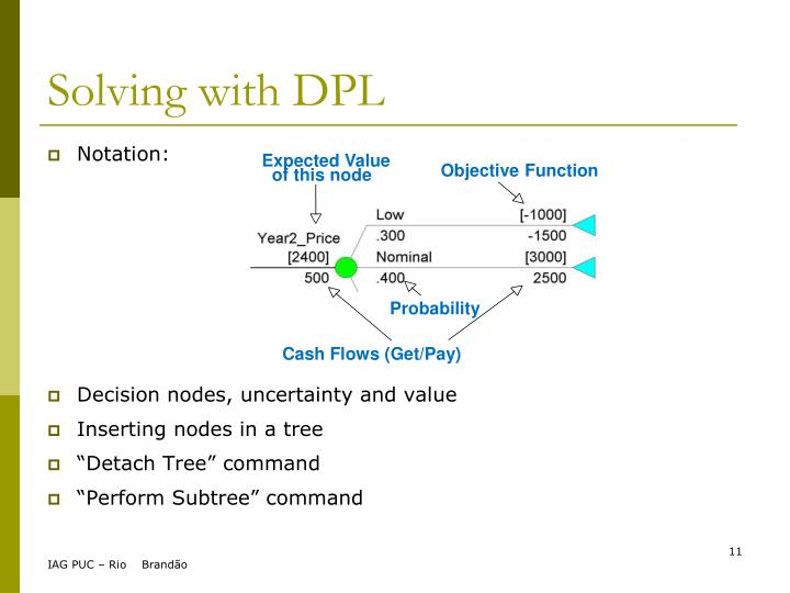 Solving with DPL