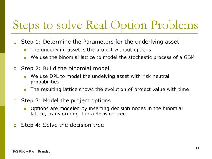Steps to solve Real Option Problems
