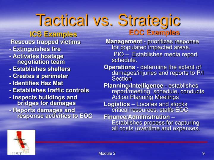 ICS Examples