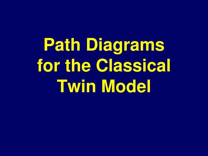 Path Diagrams
