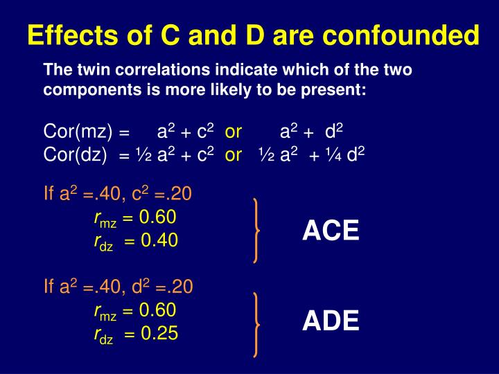 Effects of C and D are confounded