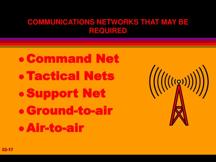 COMMUNICATIONS NETWORKS THAT MAY BE REQUIRED