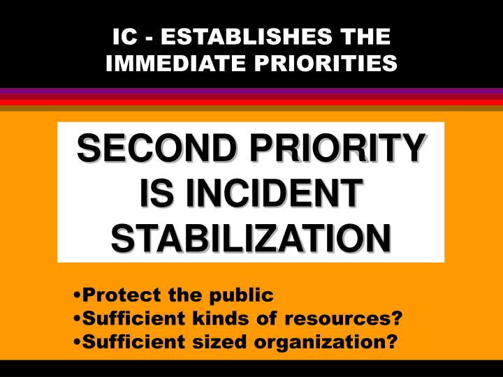 IC - ESTABLISHES THE IMMEDIATE PRIORITIES