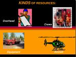 kinds of resources