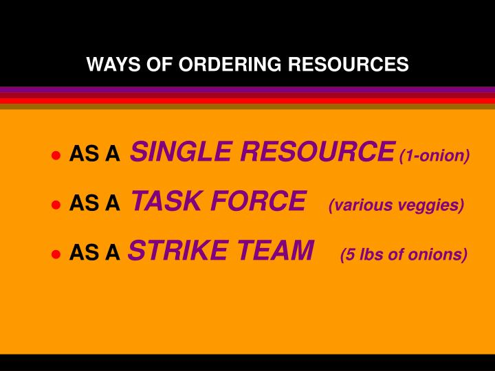 WAYS OF ORDERING RESOURCES