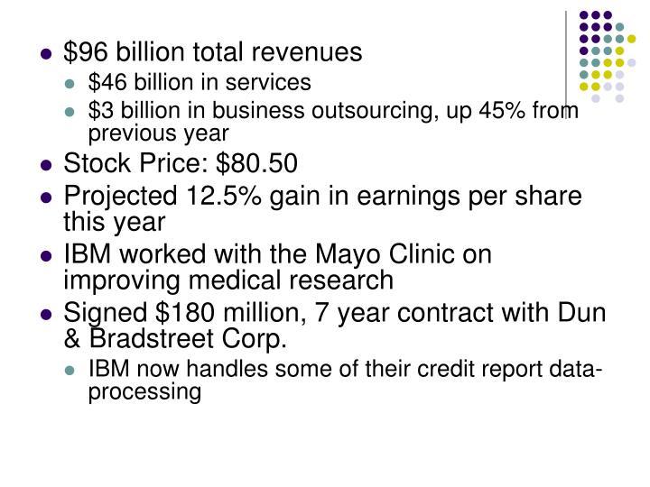 $96 billion total revenues