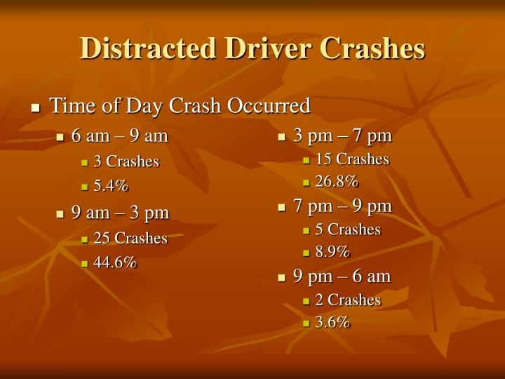 Distracted Driver Crashes