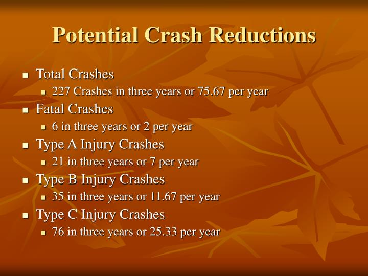Potential Crash Reductions
