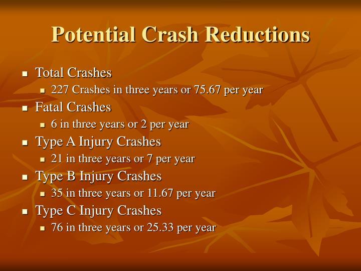 Potential Crash Reductions