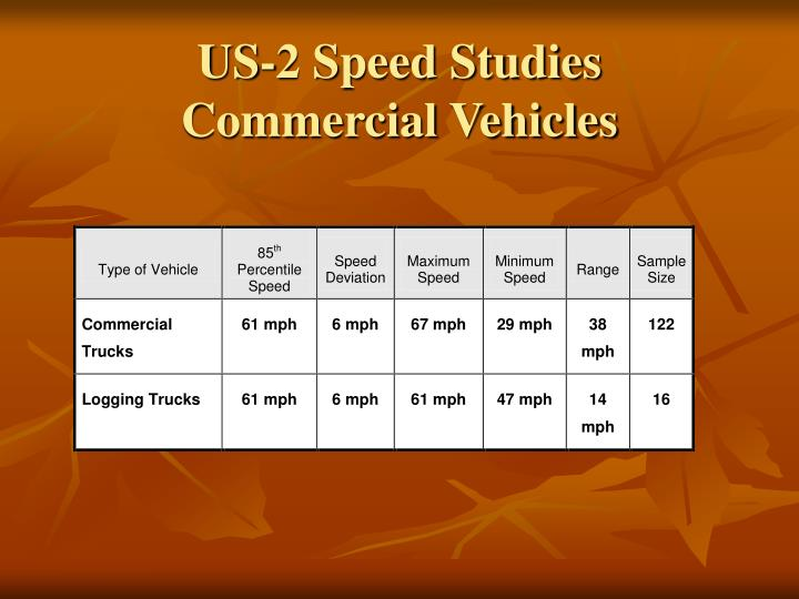 US-2 Speed Studies