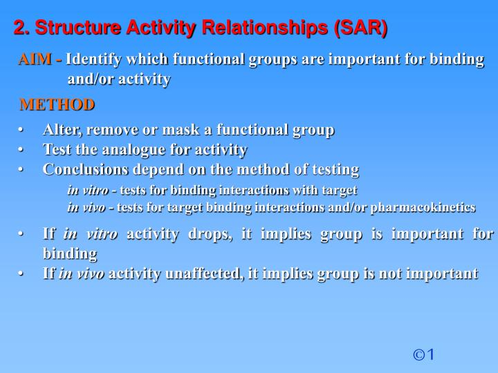 2. Structure Activity Relationships (SAR)