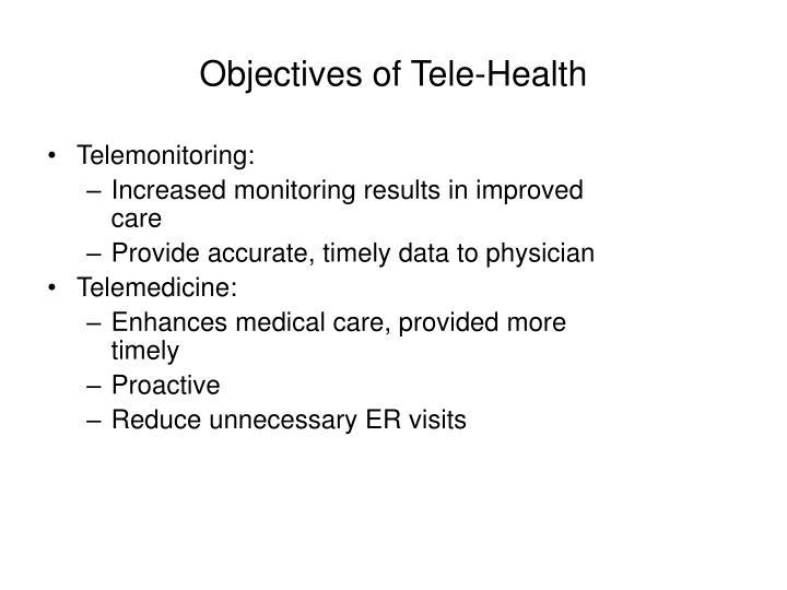 Telemonitoring:
