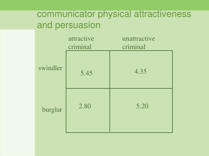 communicator physical attractiveness and persuasion