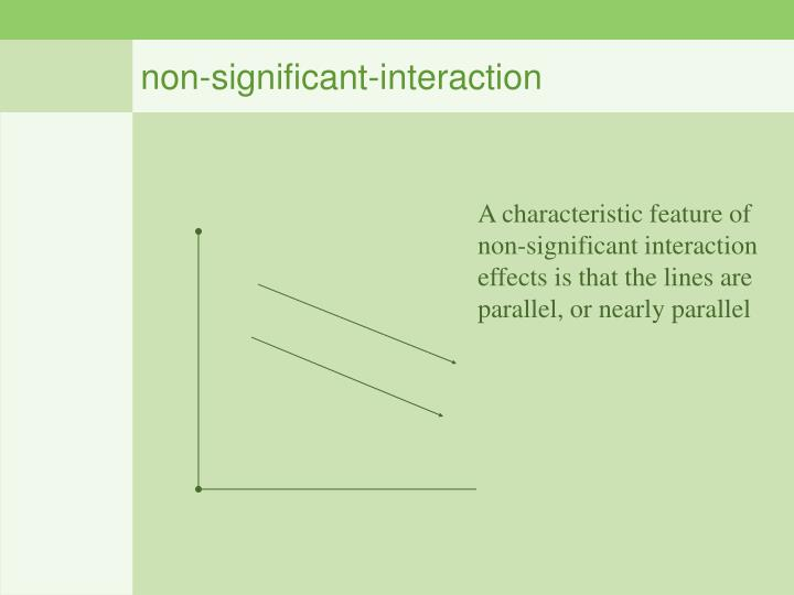 non-significant-interaction