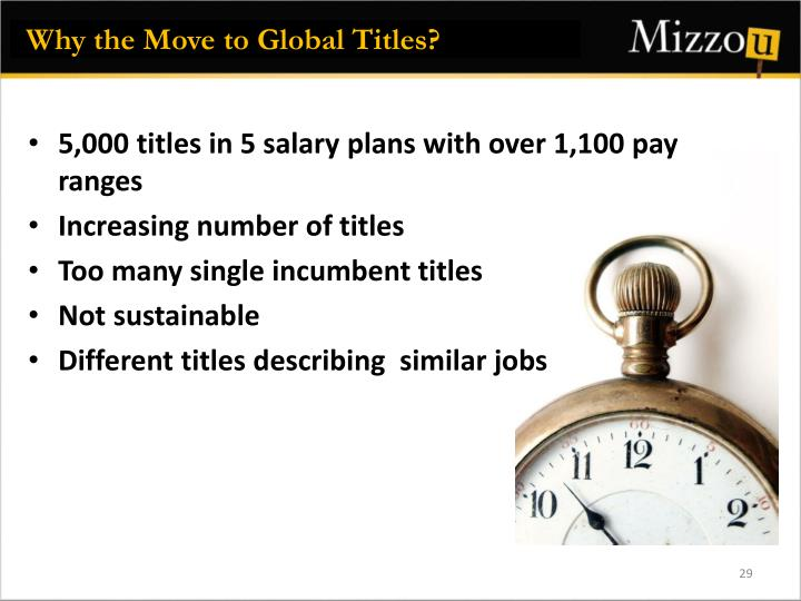 Why the Move to Global Titles?