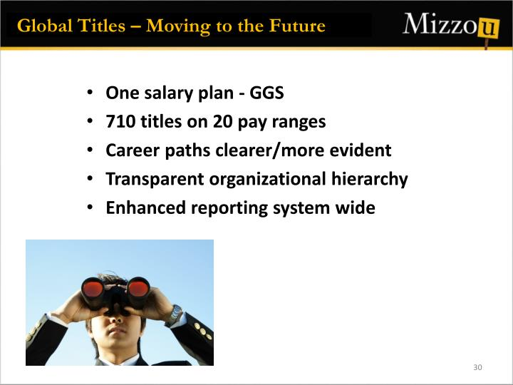 Global Titles – Moving to the Future