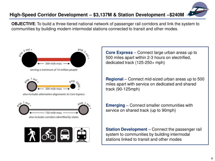 High-Speed Corridor Development – $3,137M & Station Development –$240M