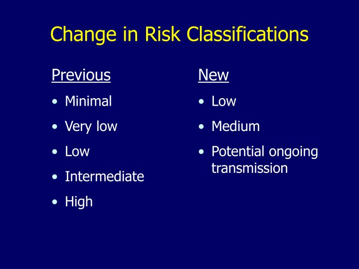Change in risk classifications