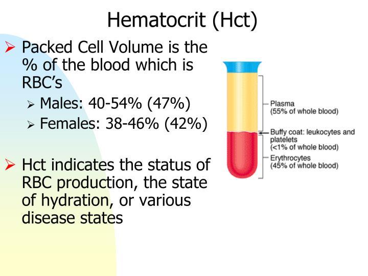 Hematocrit (Hct)
