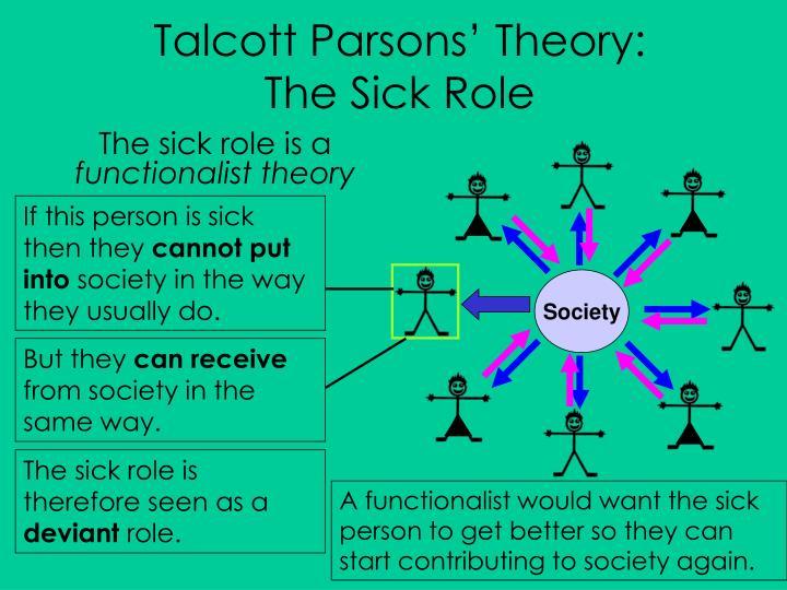 parsons theory essay