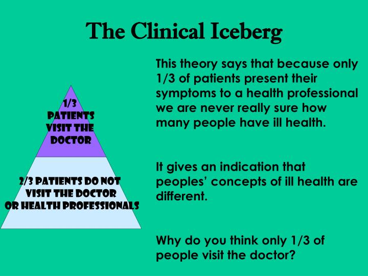 Illnesses and their symptoms