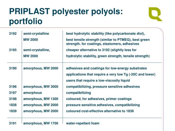 PRIPLAST polyester polyols: