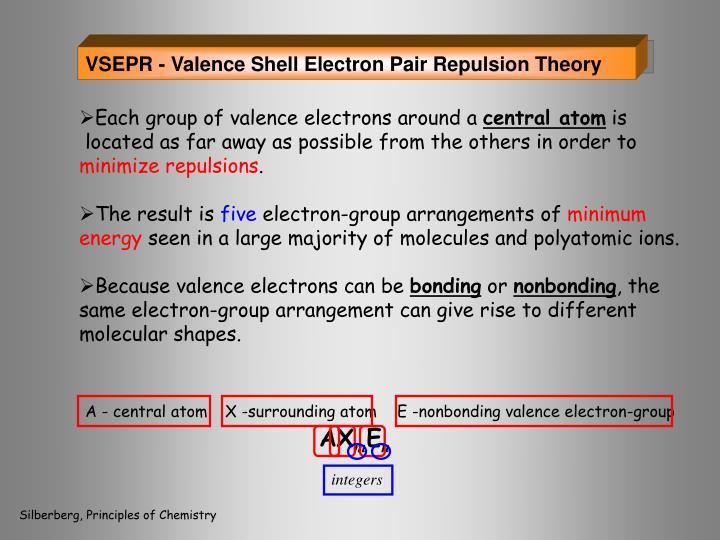 A - central atom