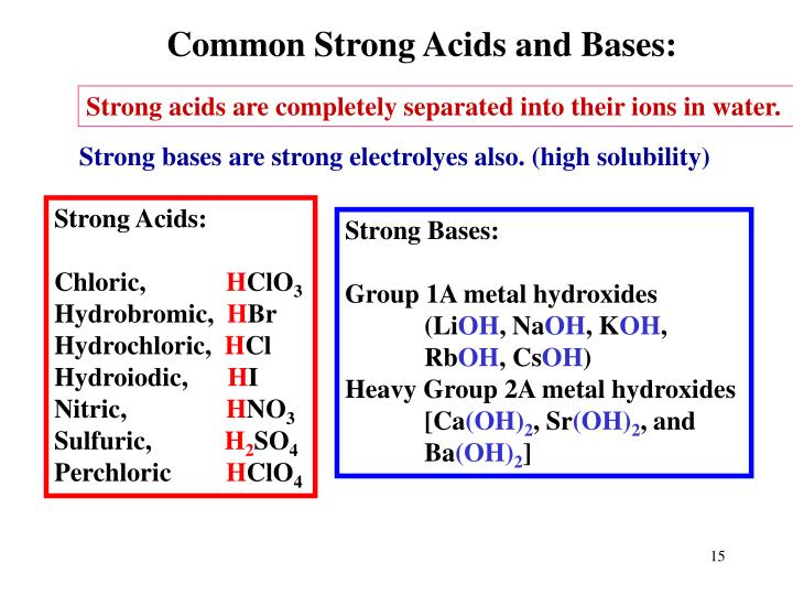 Common Strong Acids and Bases: