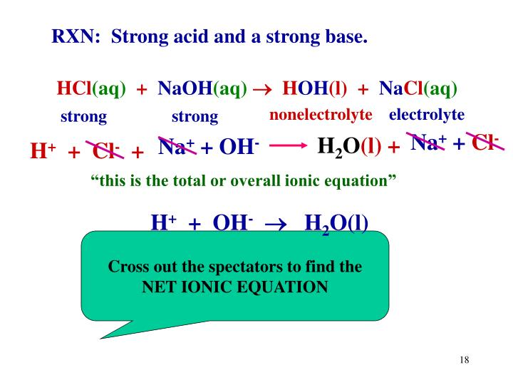 RXN:  Strong acid and a strong base.