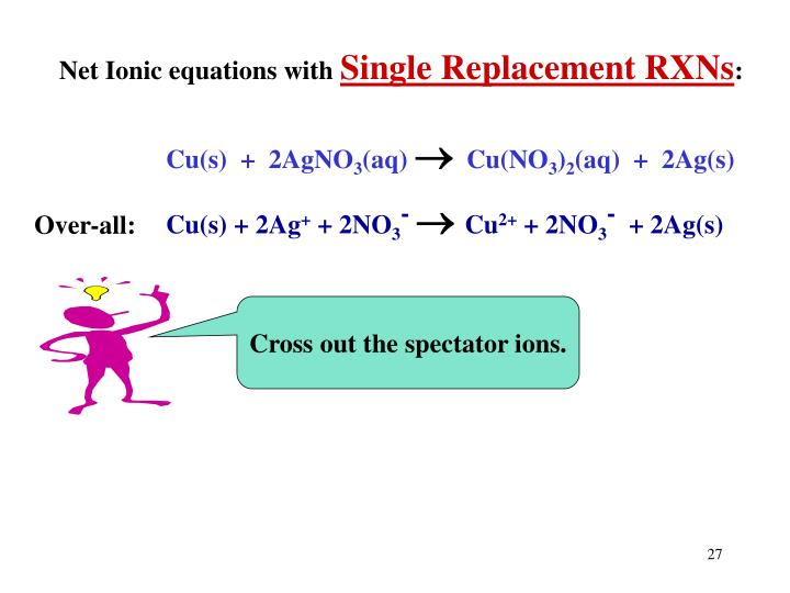 Net Ionic equations with