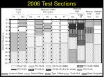 2006 test sections