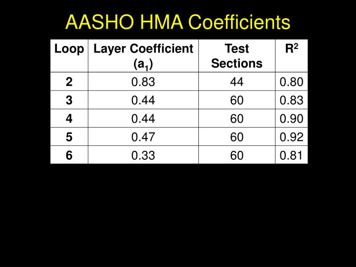 AASHO HMA Coefficients