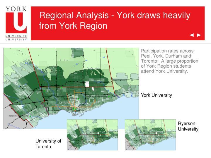 Regional Analysis - York draws heavily from York Region