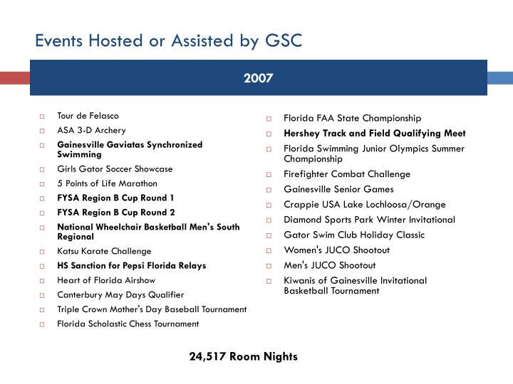 Events Hosted or Assisted by GSC