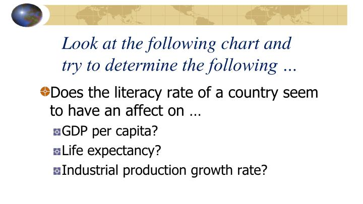 Look at the following chart and try to determine the following …