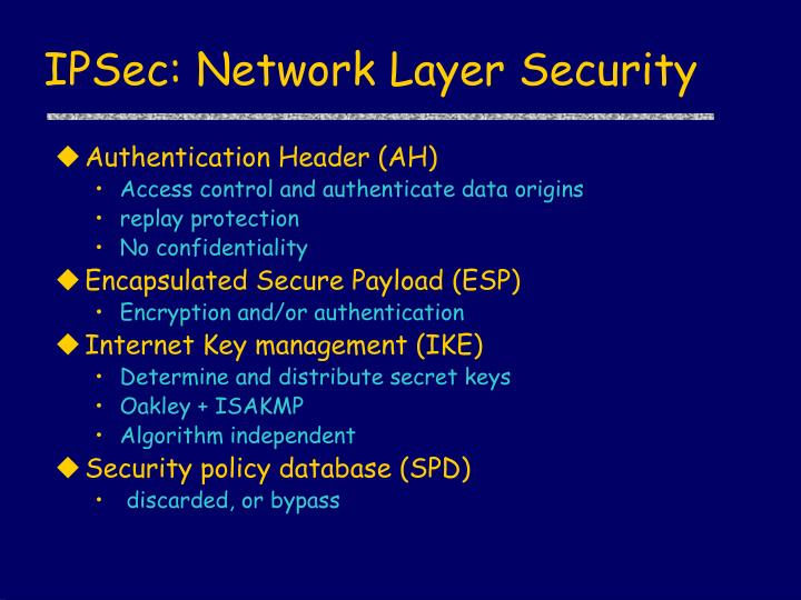 IPSec: Network Layer Security
