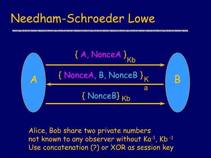 Needham-Schroeder Lowe