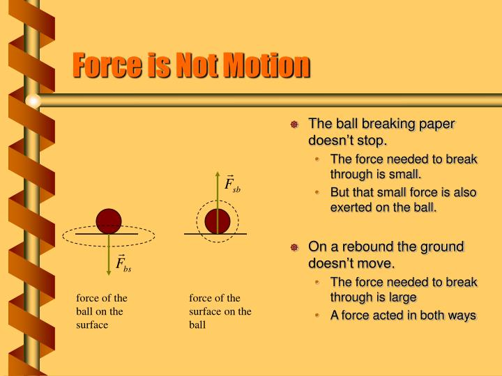 Force is not motion