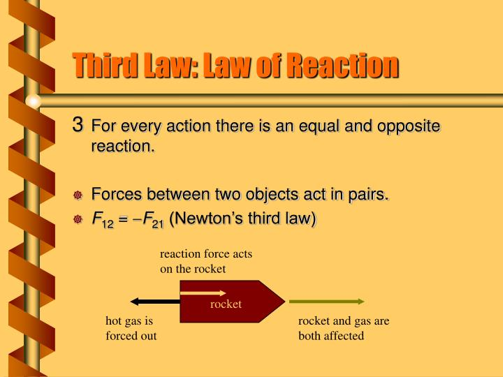 Third Law: Law of Reaction