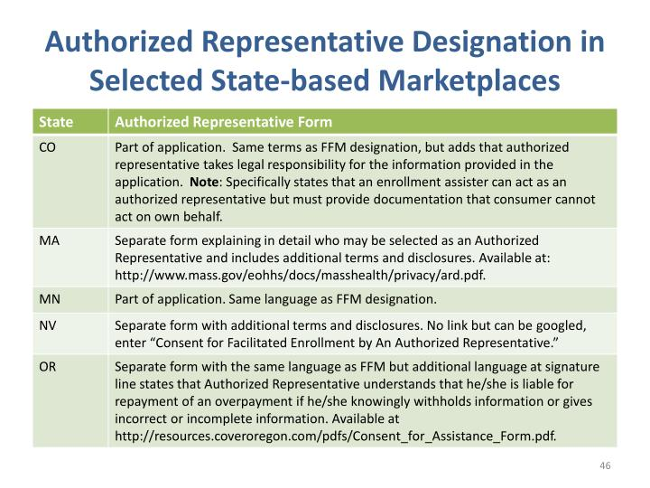 Authorized Representative Designation in Selected State-based Marketplaces