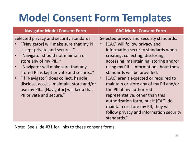 Model Consent Form Templates