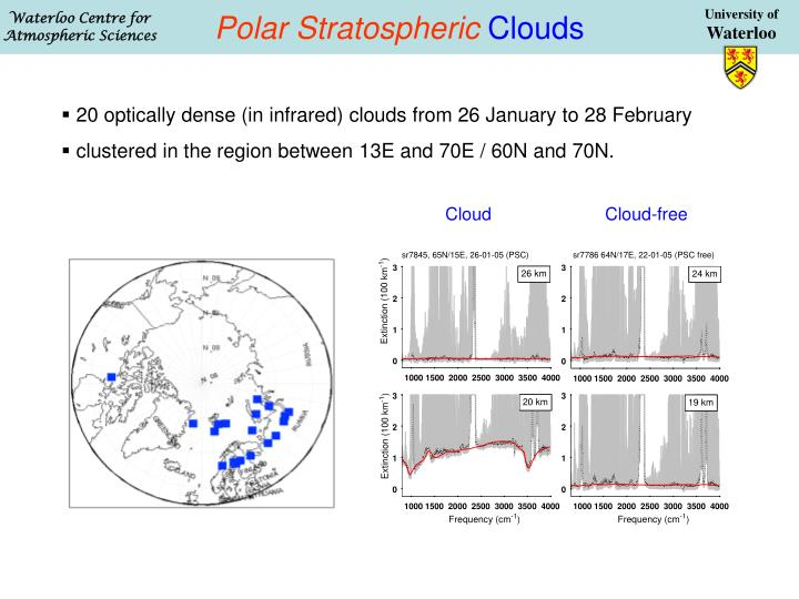 Polar Stratospheric