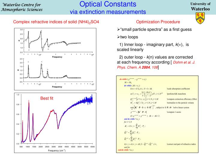 Optical Constants