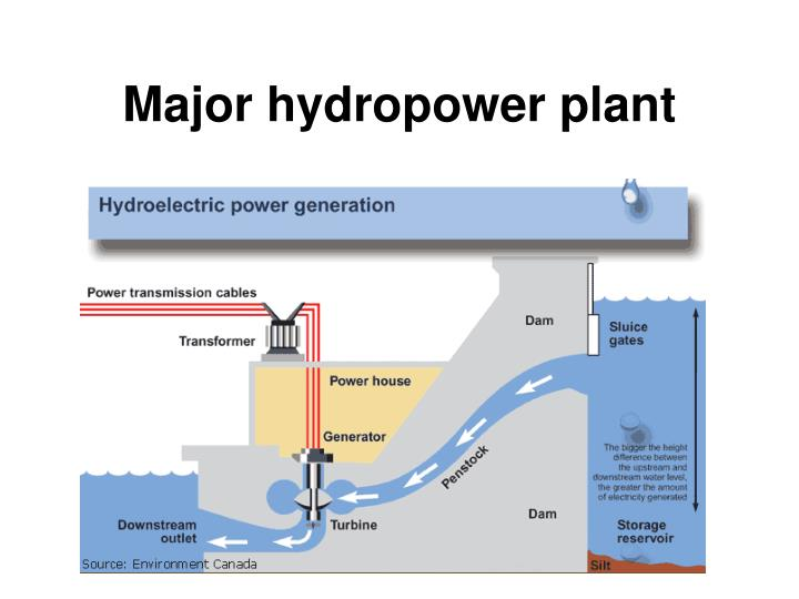 Major hydropower plant