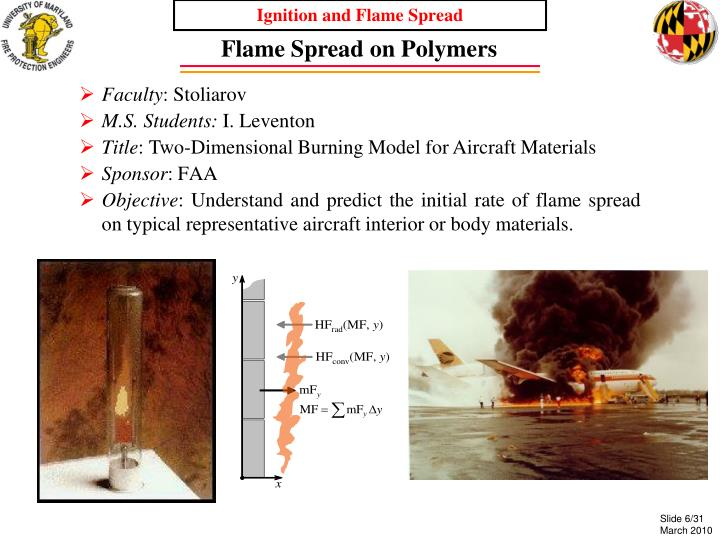 Ignition and Flame Spread
