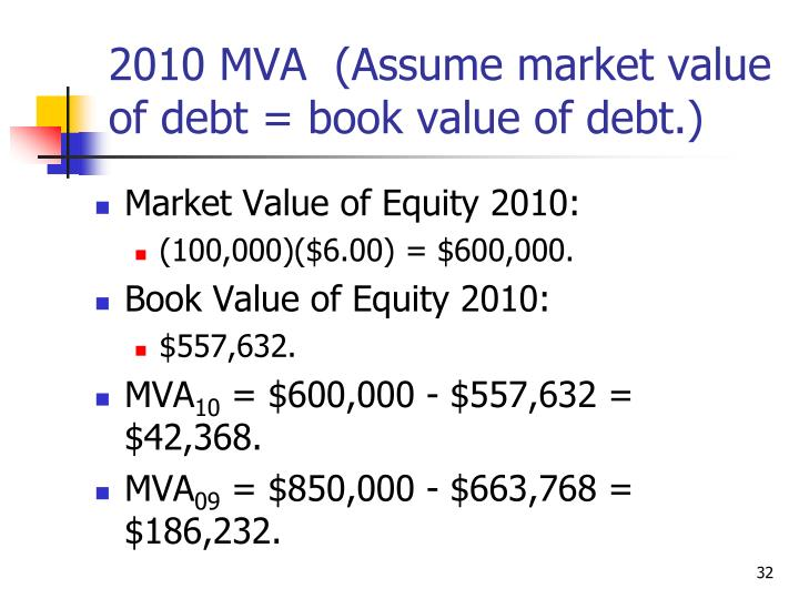 2010 MVA  (Assume market value of debt = book value of debt.)