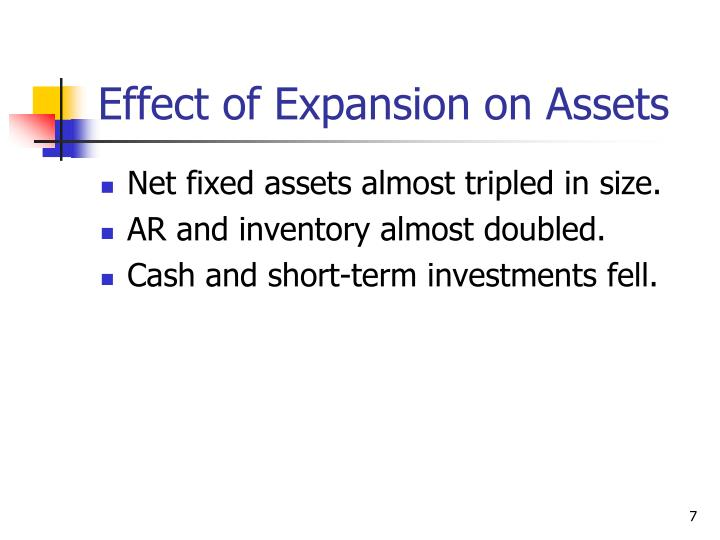 Effect of Expansion on Assets