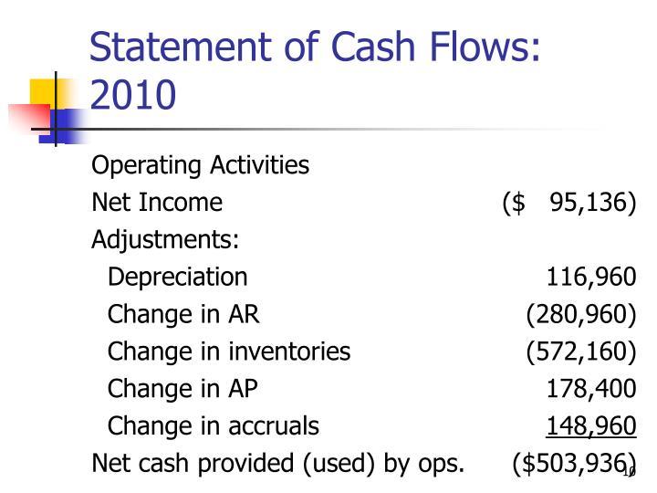 Statement of Cash Flows: 2010
